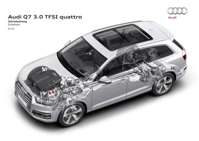 Конструкция Audi Q7 с мотором 3.0 TFSI